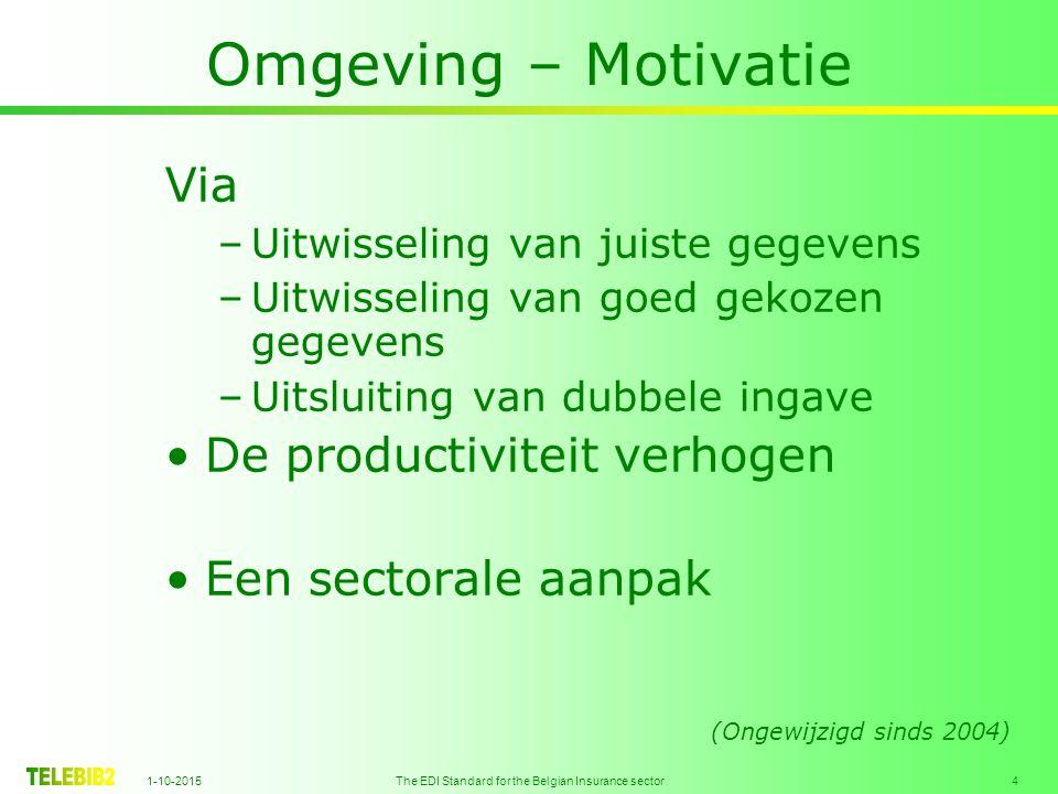 1-10-2015 The EDI Standard for the Belgian Insurance sector 4 Omgeving – Motivatie Via –Uitwisseling van juiste gegevens –Uitwisseling van goed gekozen gegevens –Uitsluiting van dubbele ingave De productiviteit verhogen Een sectorale aanpak (Ongewijzigd sinds 2004)