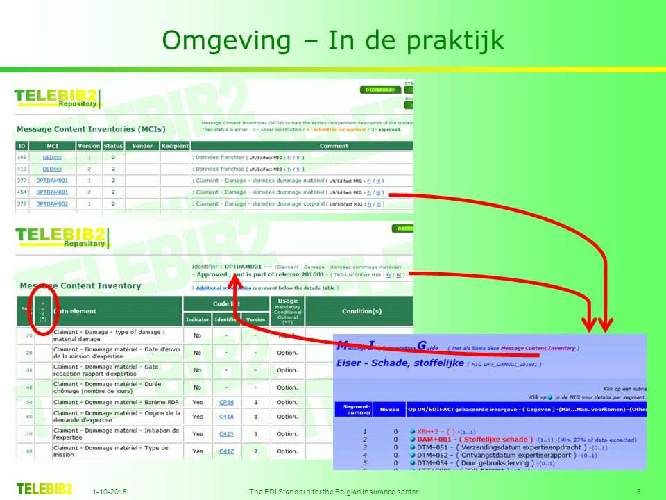 1-10-2015 The EDI Standard for the Belgian Insurance sector 8 Omgeving – In de praktijk