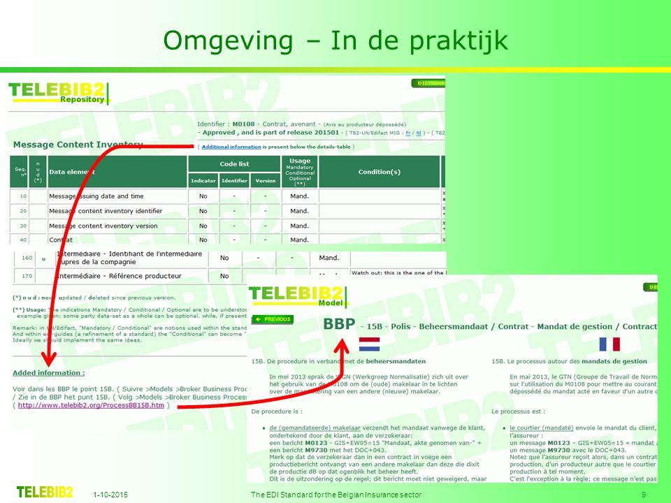 1-10-2015 The EDI Standard for the Belgian Insurance sector 9 Omgeving – In de praktijk