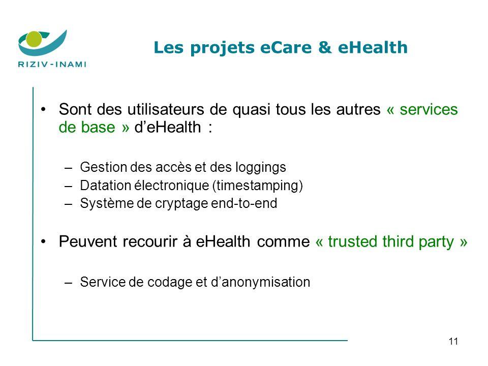 11 Sont des utilisateurs de quasi tous les autres « services de base » d'eHealth : –Gestion des accès et des loggings –Datation électronique (timestam