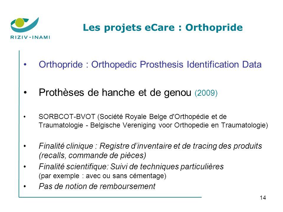 14 Les projets eCare : Orthopride Orthopride : Orthopedic Prosthesis Identification Data Prothèses de hanche et de genou (2009) SORBCOT-BVOT (Société