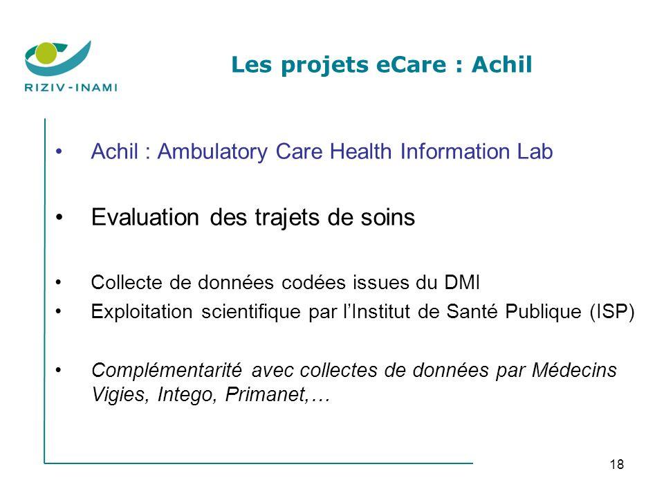 18 Les projets eCare : Achil Achil : Ambulatory Care Health Information Lab Evaluation des trajets de soins Collecte de données codées issues du DMI Exploitation scientifique par l'Institut de Santé Publique (ISP) Complémentarité avec collectes de données par Médecins Vigies, Intego, Primanet,…