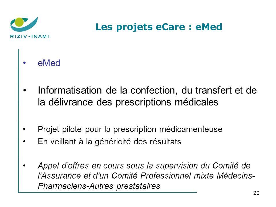 20 Les projets eCare : eMed eMed Informatisation de la confection, du transfert et de la délivrance des prescriptions médicales Projet-pilote pour la