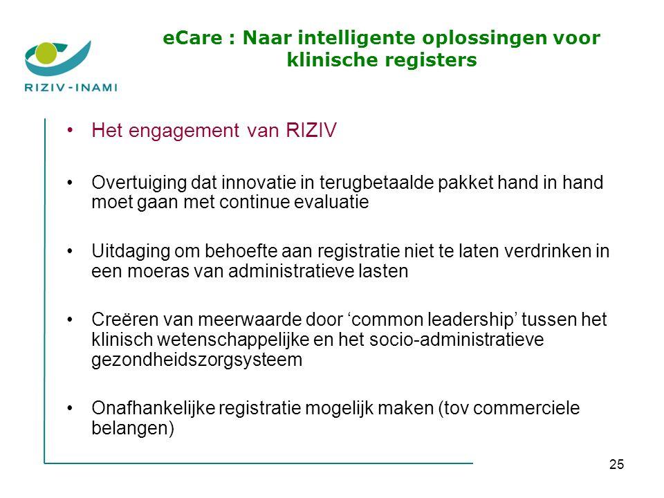 25 Het engagement van RIZIV Overtuiging dat innovatie in terugbetaalde pakket hand in hand moet gaan met continue evaluatie Uitdaging om behoefte aan