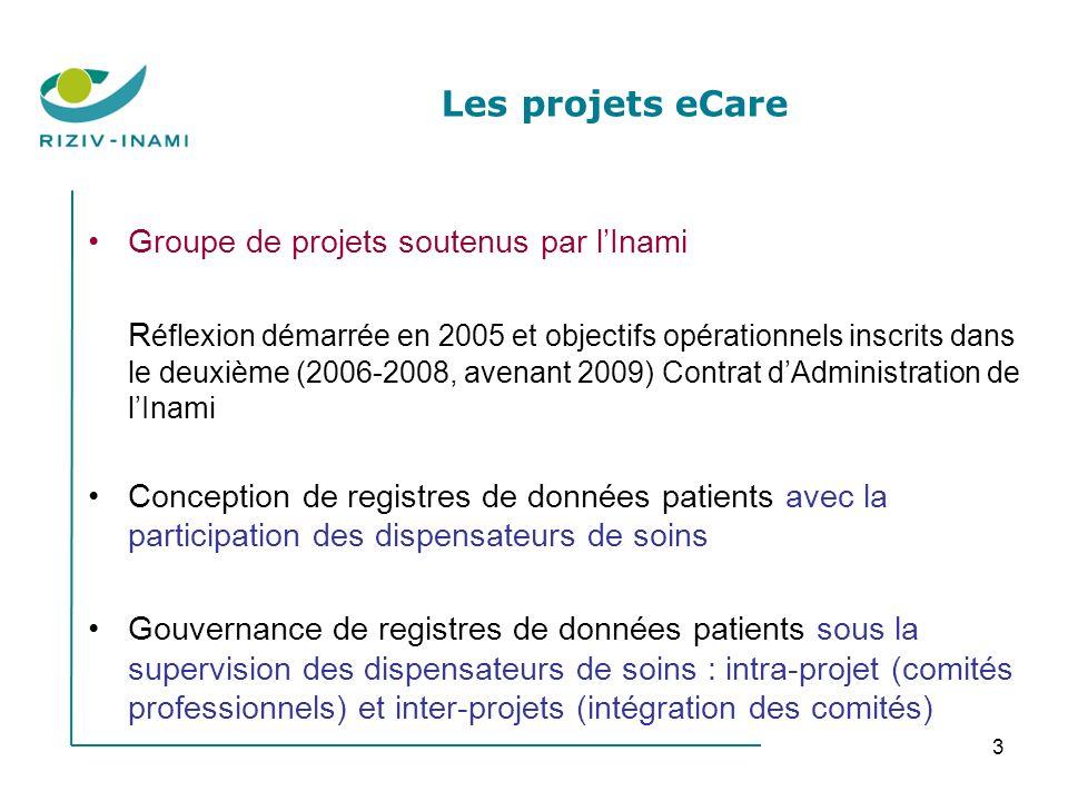3 Les projets eCare Groupe de projets soutenus par l'Inami R éflexion démarrée en 2005 et objectifs opérationnels inscrits dans le deuxième (2006-2008