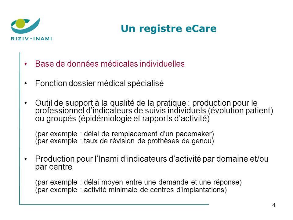 4 Un registre eCare Base de données médicales individuelles Fonction dossier médical spécialisé Outil de support à la qualité de la pratique : product