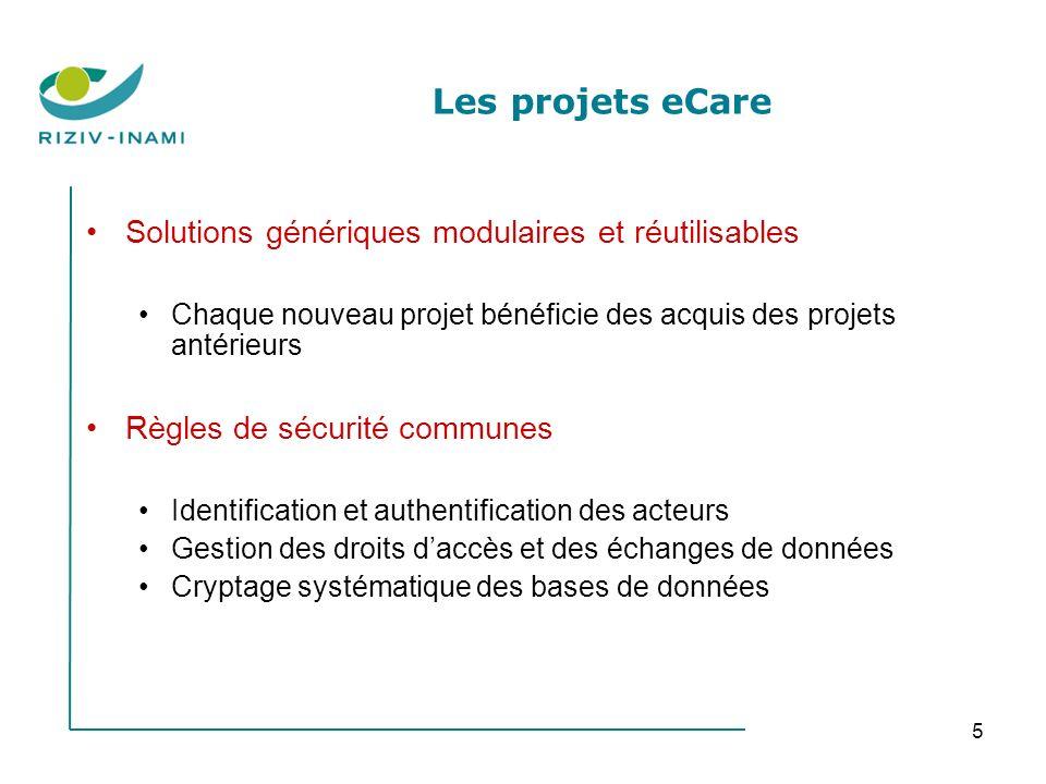5 Les projets eCare Solutions génériques modulaires et réutilisables Chaque nouveau projet bénéficie des acquis des projets antérieurs Règles de sécurité communes Identification et authentification des acteurs Gestion des droits d'accès et des échanges de données Cryptage systématique des bases de données