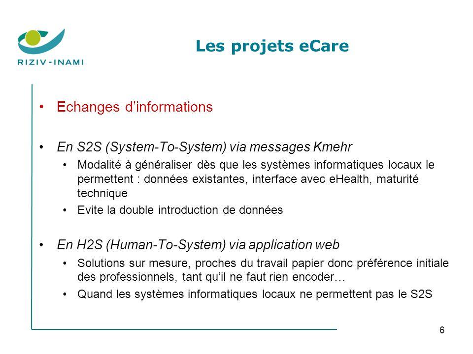 6 Les projets eCare Echanges d'informations En S2S (System-To-System) via messages Kmehr Modalité à généraliser dès que les systèmes informatiques loc
