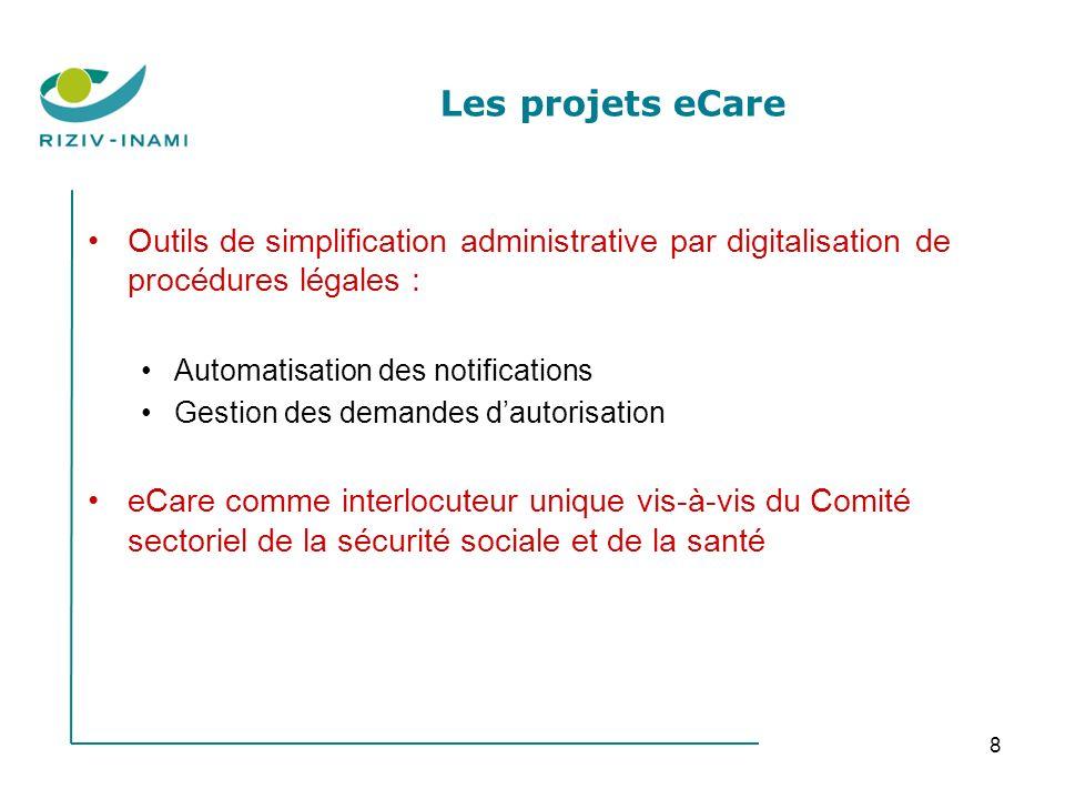 8 Les projets eCare Outils de simplification administrative par digitalisation de procédures légales : Automatisation des notifications Gestion des demandes d'autorisation eCare comme interlocuteur unique vis-à-vis du Comité sectoriel de la sécurité sociale et de la santé