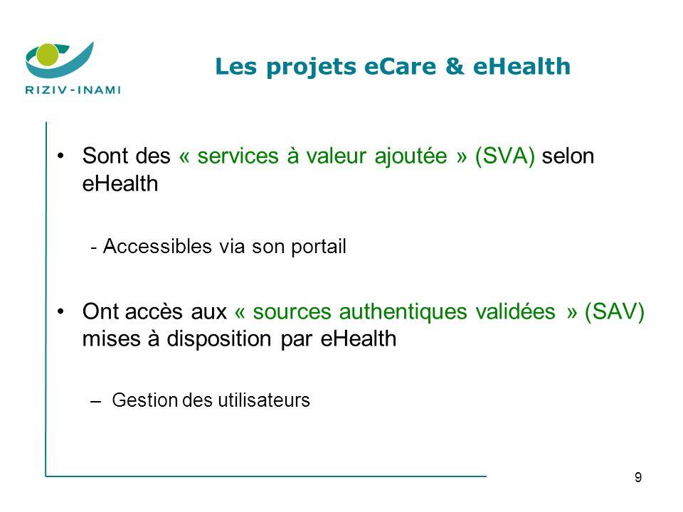 9 Les projets eCare & eHealth Sont des « services à valeur ajoutée » (SVA) selon eHealth - Accessibles via son portail Ont accès aux « sources authentiques validées » (SAV) mises à disposition par eHealth –Gestion des utilisateurs