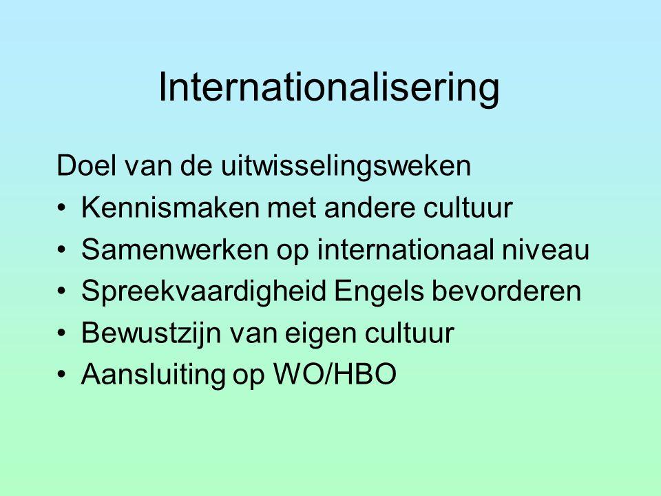 Internationalisering Doel van de uitwisselingsweken Kennismaken met andere cultuur Samenwerken op internationaal niveau Spreekvaardigheid Engels bevorderen Bewustzijn van eigen cultuur Aansluiting op WO/HBO