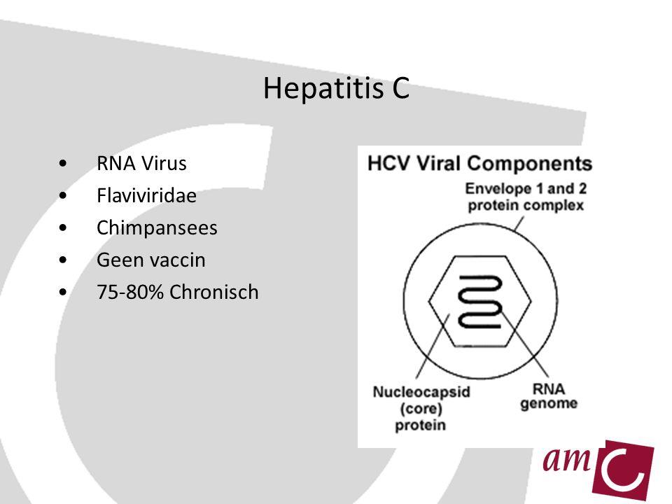 2012 Nieuwe geregistreerde behandelopties HCV genotype 1