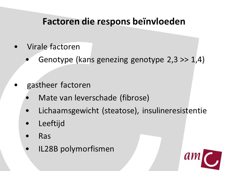 Factoren die respons beïnvloeden Virale factoren Genotype (kans genezing genotype 2,3 >> 1,4) gastheer factoren Mate van leverschade (fibrose) Lichaamsgewicht (steatose), insulineresistentie Leeftijd Ras IL28B polymorfismen