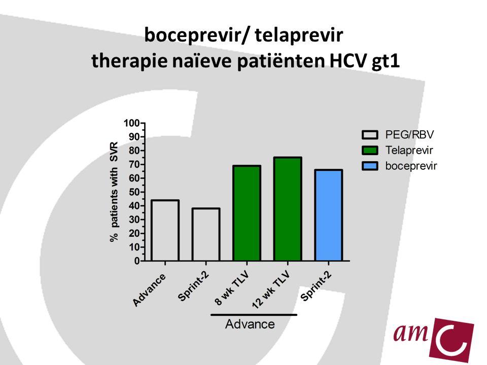 boceprevir/ telaprevir therapie naïeve patiënten HCV gt1