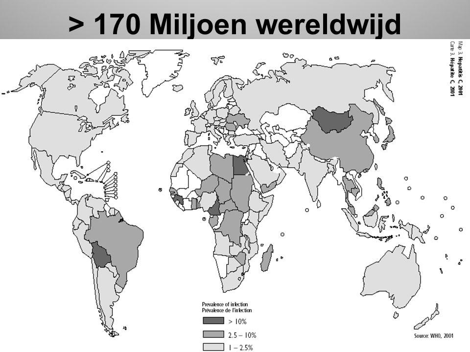 Distributie verschillende genotypes HCV