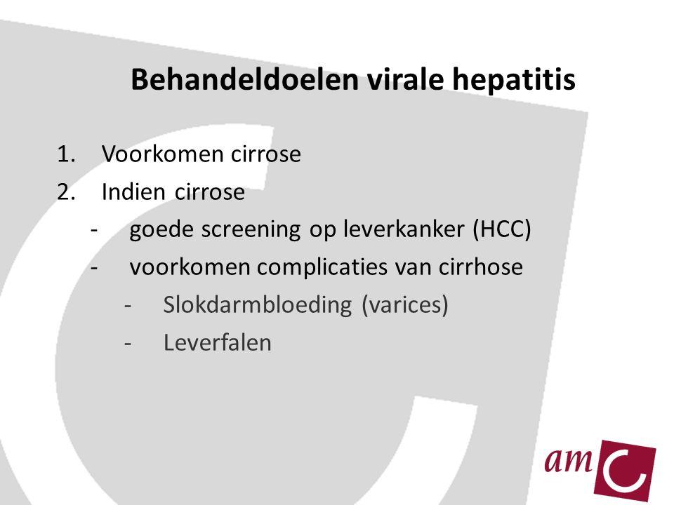 Behandeldoelen virale hepatitis 1. Voorkomen cirrose 2.