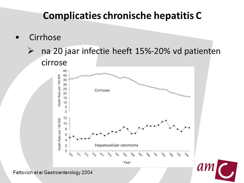 Complicaties chronische hepatitis Hepatocellulair carcinoom (HCC) 80-90% van alle HCC in patiënten met cirrose 80% hiervan in HBV of HCV