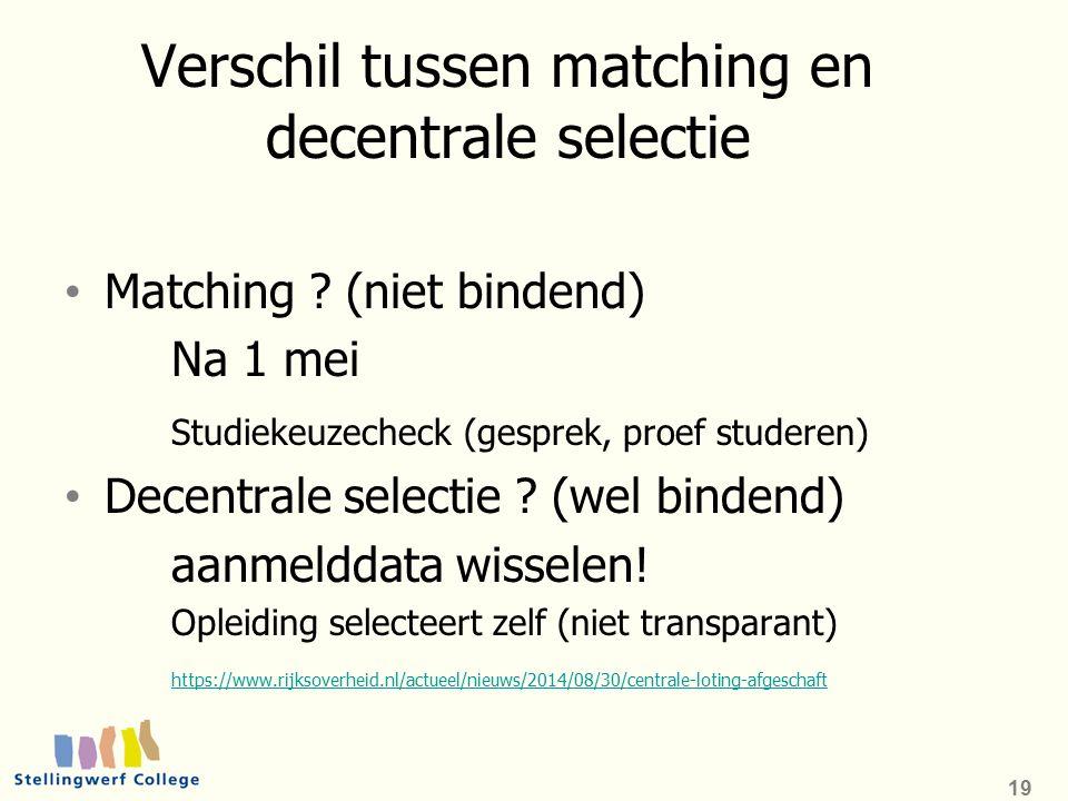 Verschil tussen matching en decentrale selectie Matching .