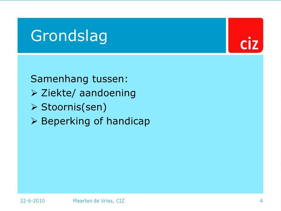 22-6-2010Maarten de Vries, CIZ4 Grondslag Samenhang tussen:  Ziekte/ aandoening  Stoornis(sen)  Beperking of handicap