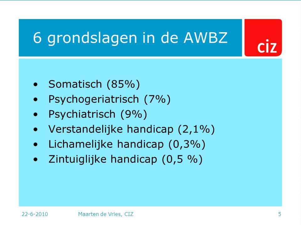 22-6-2010Maarten de Vries, CIZ5 6 grondslagen in de AWBZ Somatisch (85%) Psychogeriatrisch (7%) Psychiatrisch (9%) Verstandelijke handicap (2,1%) Lichamelijke handicap (0,3%) Zintuiglijke handicap (0,5 %)