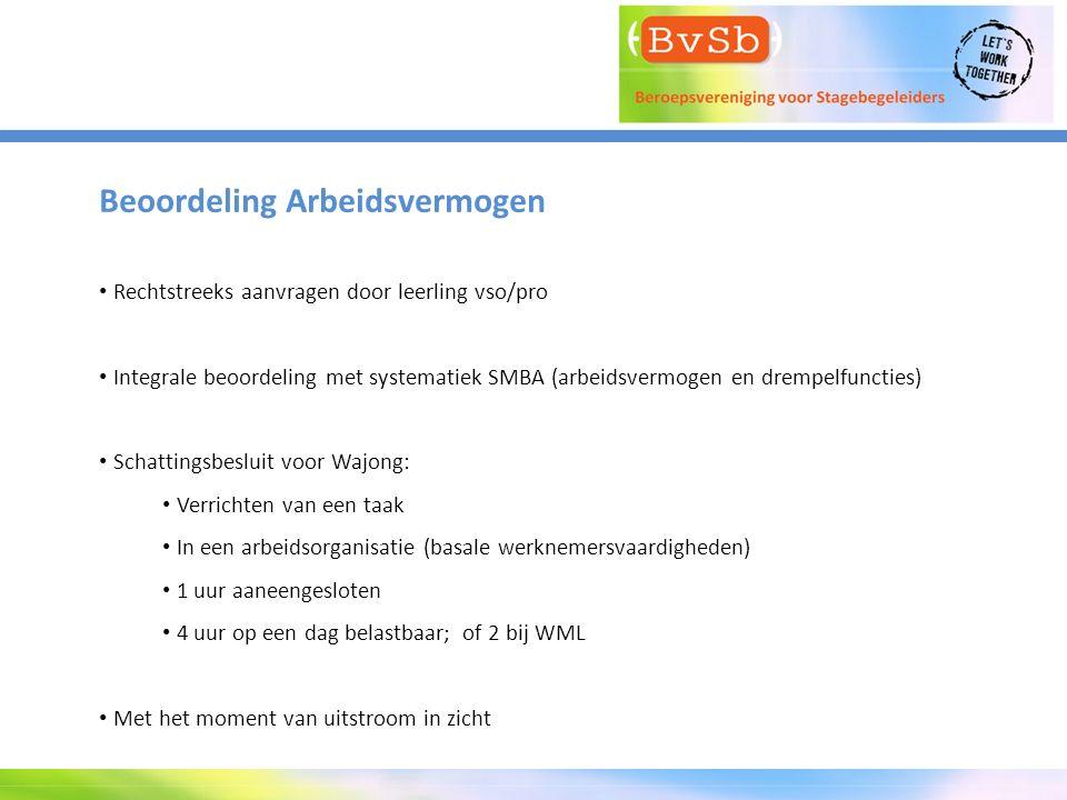 Beoordeling Arbeidsvermogen Rechtstreeks aanvragen door leerling vso/pro Integrale beoordeling met systematiek SMBA (arbeidsvermogen en drempelfunctie