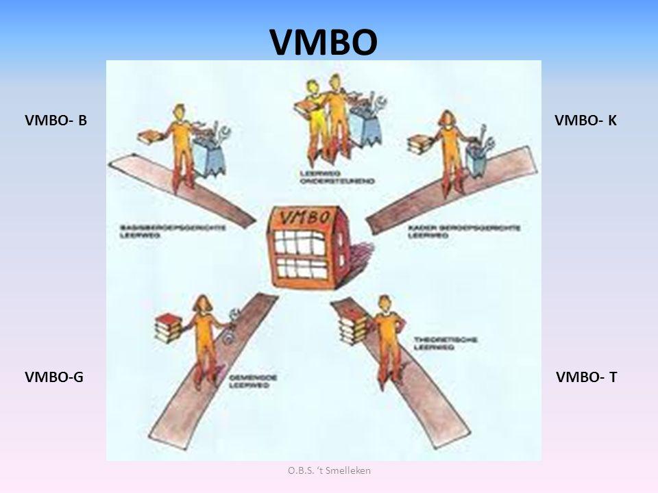 VMBO O.B.S. 't Smelleken VMBO- B VMBO- K VMBO-G VMBO- T