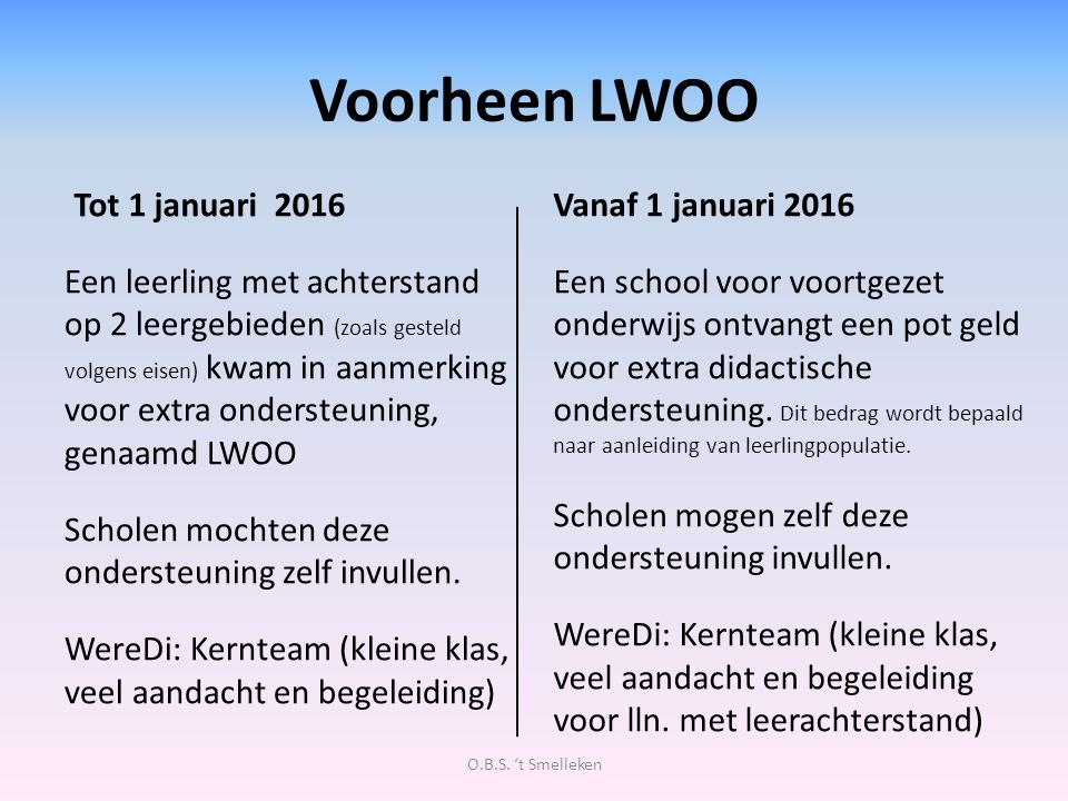 Voorheen LWOO Tot 1 januari 2016 Een leerling met achterstand op 2 leergebieden (zoals gesteld volgens eisen) kwam in aanmerking voor extra ondersteun