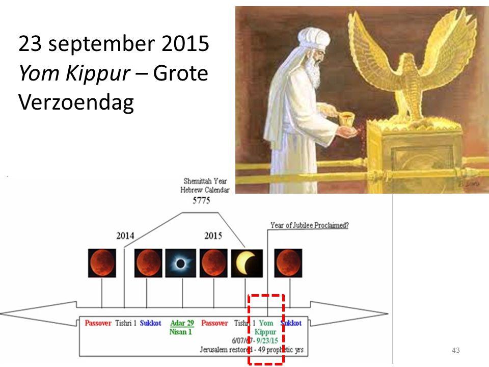 23 september 2015 Yom Kippur – Grote Verzoendag 43