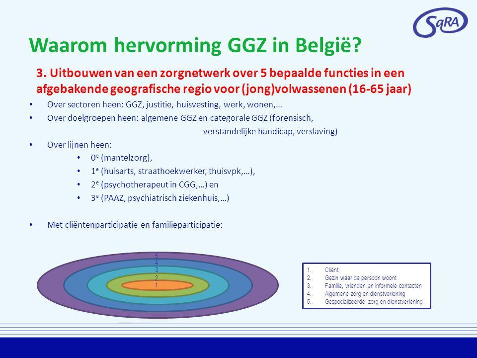 Waarom hervorming GGZ in België? 3. Uitbouwen van een zorgnetwerk over 5 bepaalde functies in een afgebakende geografische regio voor (jong)volwassene