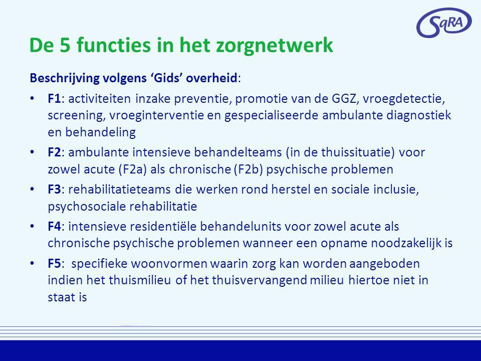 De 5 functies in het zorgnetwerk Beschrijving volgens 'Gids' overheid: F1: activiteiten inzake preventie, promotie van de GGZ, vroegdetectie, screening, vroeginterventie en gespecialiseerde ambulante diagnostiek en behandeling F2: ambulante intensieve behandelteams (in de thuissituatie) voor zowel acute (F2a) als chronische (F2b) psychische problemen F3: rehabilitatieteams die werken rond herstel en sociale inclusie, psychosociale rehabilitatie F4: intensieve residentiële behandelunits voor zowel acute als chronische psychische problemen wanneer een opname noodzakelijk is F5: specifieke woonvormen waarin zorg kan worden aangeboden indien het thuismilieu of het thuisvervangend milieu hiertoe niet in staat is