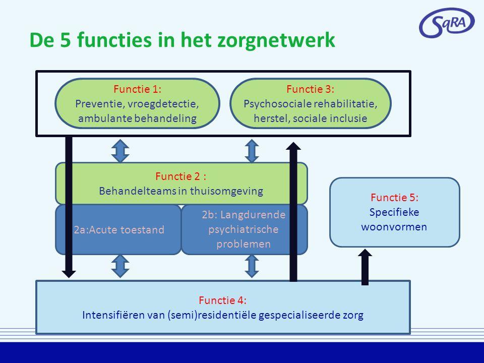 De 5 functies in het zorgnetwerk Functie 1: Preventie, vroegdetectie, ambulante behandeling Functie 3: Psychosociale rehabilitatie, herstel, sociale i