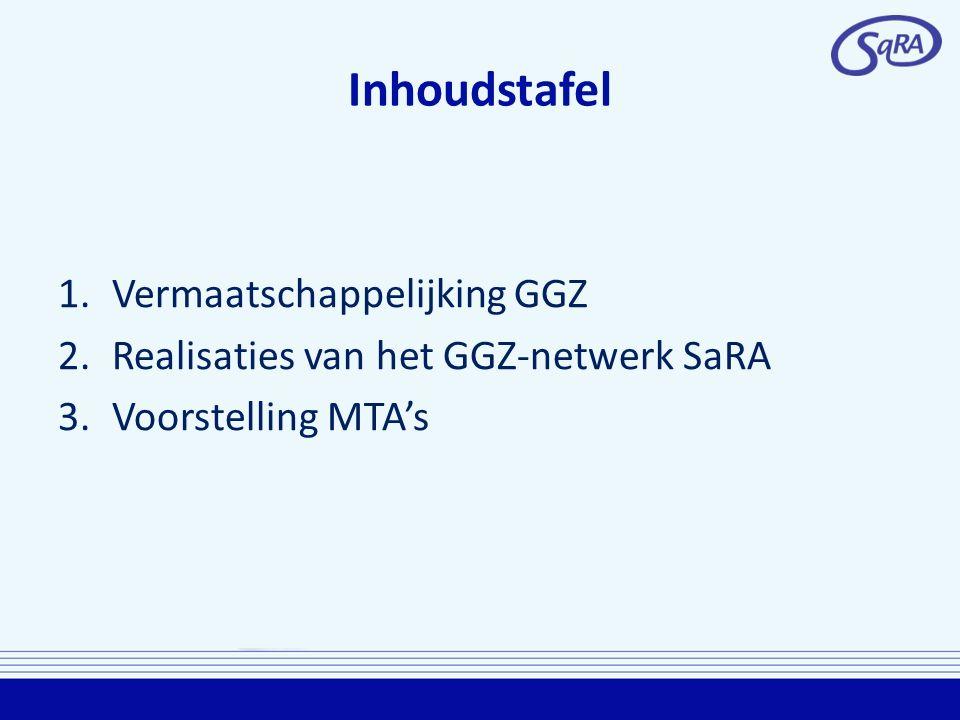 Inhoudstafel 1.Vermaatschappelijking GGZ 2.Realisaties van het GGZ-netwerk SaRA 3.Voorstelling MTA's
