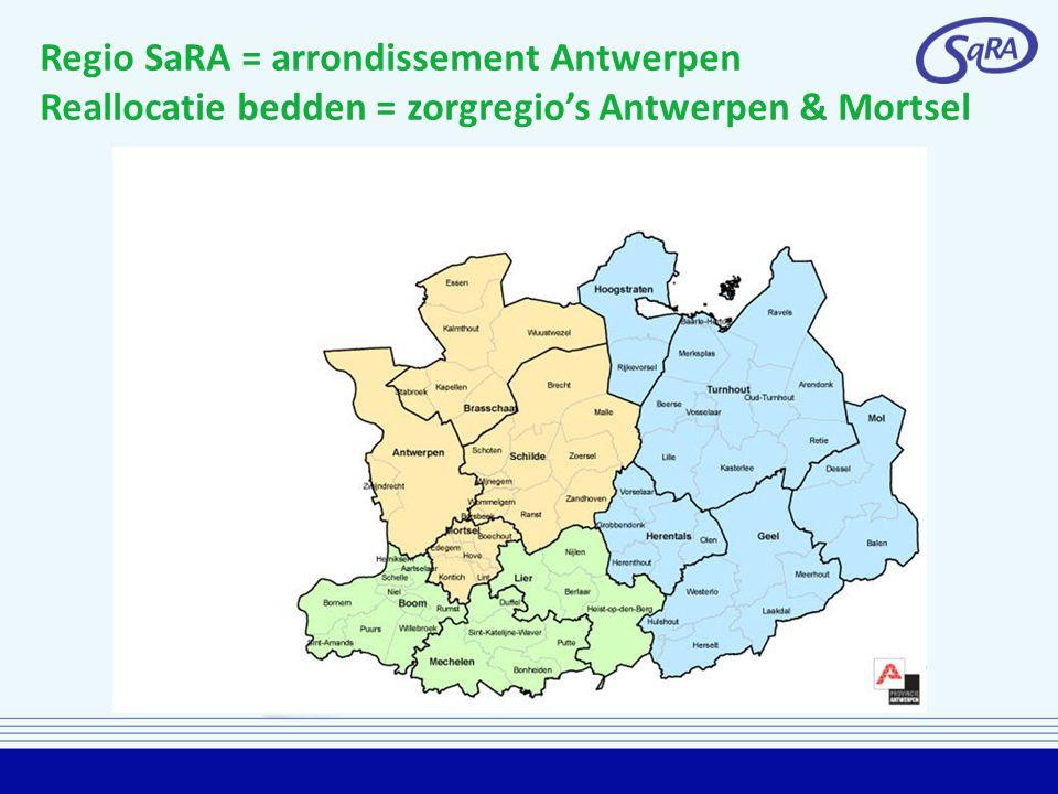 Regio SaRA = arrondissement Antwerpen Reallocatie bedden = zorgregio's Antwerpen & Mortsel