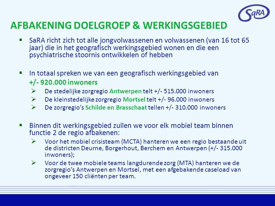 AFBAKENING DOELGROEP & WERKINGSGEBIED  SaRA richt zich tot alle jongvolwassenen en volwassenen (van 16 tot 65 jaar) die in het geografisch werkingsgebied wonen en die een psychiatrische stoornis ontwikkelen of hebben  In totaal spreken we van een geografisch werkingsgebied van +/- 920.000 inwoners  De stedelijke zorgregio Antwerpen telt +/- 515.000 inwoners  De kleinstedelijke zorgregio Mortsel telt +/- 96.000 inwoners  De zorgregio's Schilde en Brasschaat tellen +/- 310.000 inwoners  Binnen dit werkingsgebied zullen we voor elk mobiel team binnen functie 2 de regio afbakenen:  Voor het mobiel crisisteam (MCTA) hanteren we een regio bestaande uit de districten Deurne, Borgerhout, Berchem en Antwerpen (+/- 315.000 inwoners);  Voor de twee mobiele teams langdurende zorg (MTA) hanteren we de zorgregio's Antwerpen en Mortsel, met een afgebakende caseload van ongeveer 150 cliënten per team.