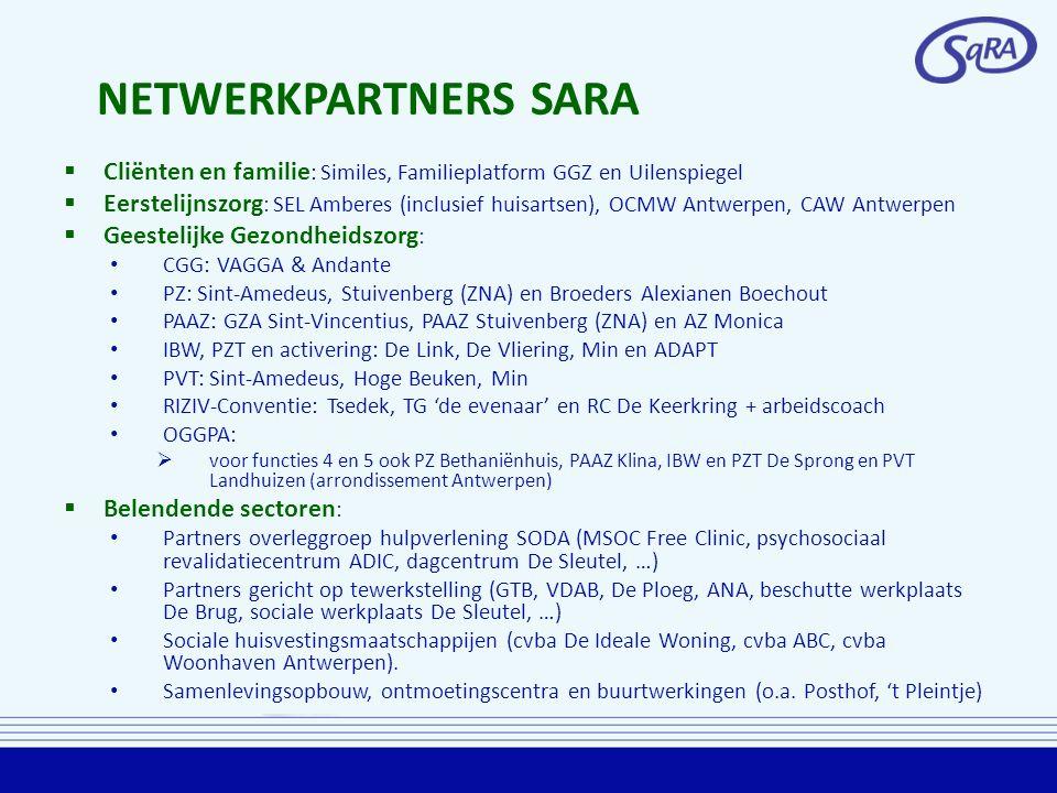 NETWERKPARTNERS SARA  Cliënten en familie : Similes, Familieplatform GGZ en Uilenspiegel  Eerstelijnszorg : SEL Amberes (inclusief huisartsen), OCMW Antwerpen, CAW Antwerpen  Geestelijke Gezondheidszorg : CGG: VAGGA & Andante PZ: Sint-Amedeus, Stuivenberg (ZNA) en Broeders Alexianen Boechout PAAZ: GZA Sint-Vincentius, PAAZ Stuivenberg (ZNA) en AZ Monica IBW, PZT en activering: De Link, De Vliering, Min en ADAPT PVT: Sint-Amedeus, Hoge Beuken, Min RIZIV-Conventie: Tsedek, TG 'de evenaar' en RC De Keerkring + arbeidscoach OGGPA:  voor functies 4 en 5 ook PZ Bethaniënhuis, PAAZ Klina, IBW en PZT De Sprong en PVT Landhuizen (arrondissement Antwerpen)  Belendende sectoren : Partners overleggroep hulpverlening SODA (MSOC Free Clinic, psychosociaal revalidatiecentrum ADIC, dagcentrum De Sleutel, …) Partners gericht op tewerkstelling (GTB, VDAB, De Ploeg, ANA, beschutte werkplaats De Brug, sociale werkplaats De Sleutel, …) Sociale huisvestingsmaatschappijen (cvba De Ideale Woning, cvba ABC, cvba Woonhaven Antwerpen).