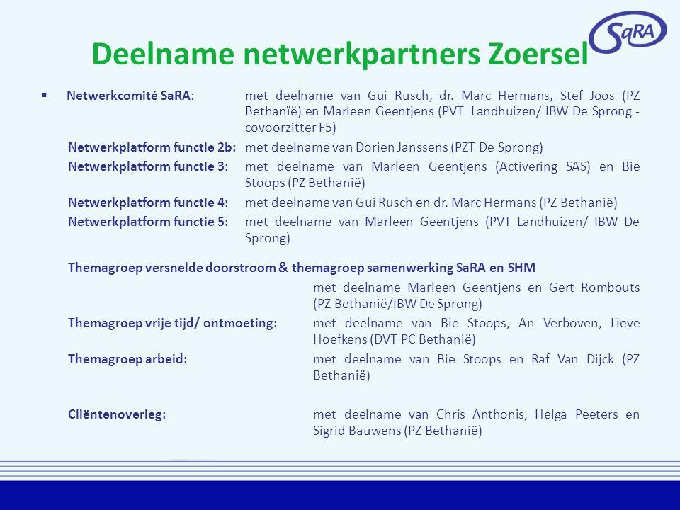 Deelname netwerkpartners Zoersel  Netwerkcomité SaRA: met deelname van Gui Rusch, dr. Marc Hermans, Stef Joos (PZ Bethanïë) en Marleen Geentjens (PVT