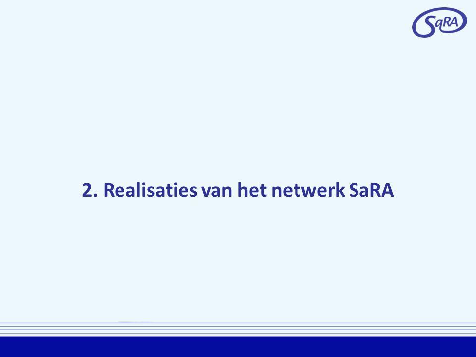 2. Realisaties van het netwerk SaRA