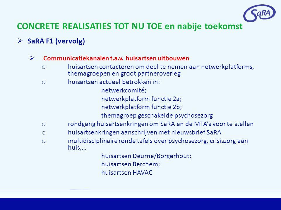 CONCRETE REALISATIES TOT NU TOE en nabije toekomst  SaRA F1 (vervolg)  Communicatiekanalen t.a.v.