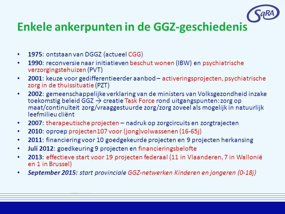 Enkele ankerpunten in de GGZ-geschiedenis 1975: ontstaan van DGGZ (actueel CGG) 1990: reconversie naar initiatieven beschut wonen (IBW) en psychiatrische verzorgingstehuizen (PVT) 2001: keuze voor gedifferentieerder aanbod – activeringsprojecten, psychiatrische zorg in de thuissituatie (PZT) 2002: gemeenschappelijke verklaring van de ministers van Volksgezondheid inzake toekomstig beleid GGZ → creatie Task Force rond uitgangspunten: zorg op maat/continuïteit zorg/vraaggestuurde zorg/zorg zoveel als mogelijk in natuurlijk leefmilieu cliënt 2007: therapeutische projecten – nadruk op zorgcircuits en zorgtrajecten 2010: oproep projecten107 voor (jong)volwassenen (16-65j) 2011: financiering voor 10 goedgekeurde projecten en 9 projecten herkansing Juli 2012: goedkeuring 9 projecten en financieringsbelofte 2013: effectieve start voor 19 projecten federaal (11 in Vlaanderen, 7 in Wallonië en 1 in Brussel) September 2015: start provinciale GGZ-netwerken Kinderen en jongeren (0-18j)