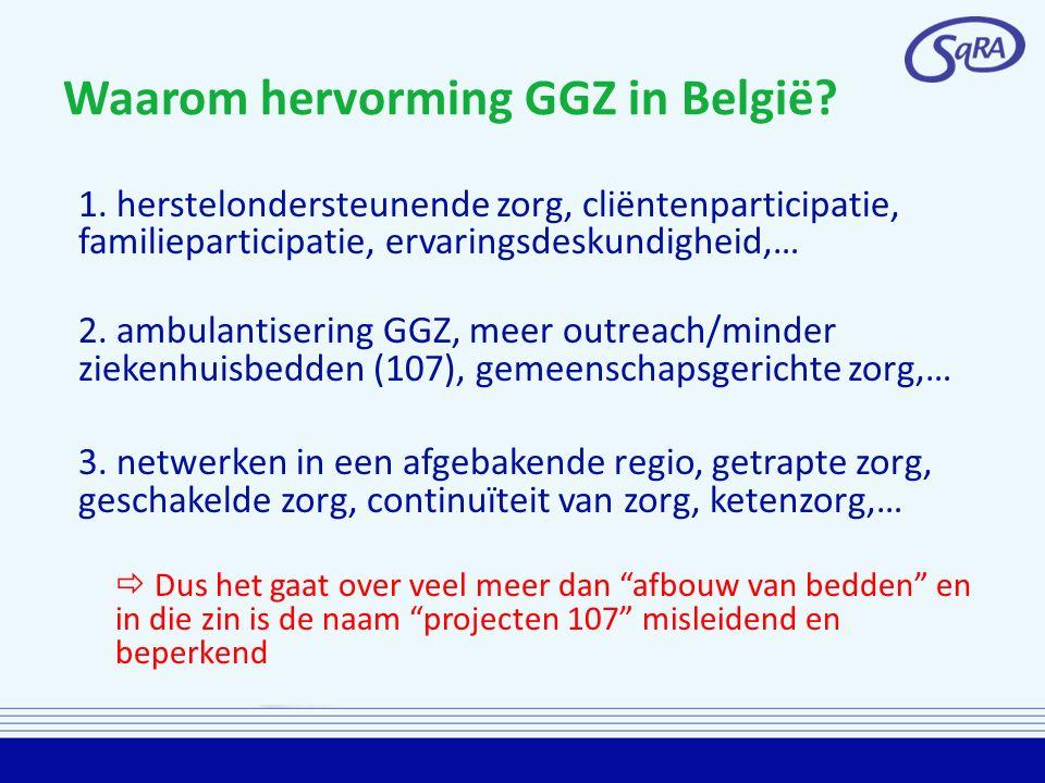Waarom hervorming GGZ in België? 1. herstelondersteunende zorg, cliëntenparticipatie, familieparticipatie, ervaringsdeskundigheid,… 2. ambulantisering