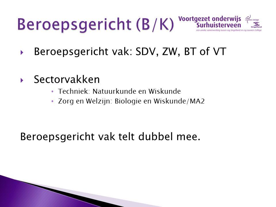  Beroepsgericht vak: SDV, ZW, BT of VT  Sectorvakken Techniek: Natuurkunde en Wiskunde Zorg en Welzijn: Biologie en Wiskunde/MA2 Beroepsgericht vak