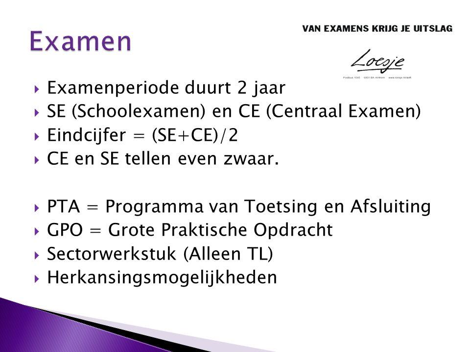  Examenperiode duurt 2 jaar  SE (Schoolexamen) en CE (Centraal Examen)  Eindcijfer = (SE+CE)/2  CE en SE tellen even zwaar.  PTA = Programma van