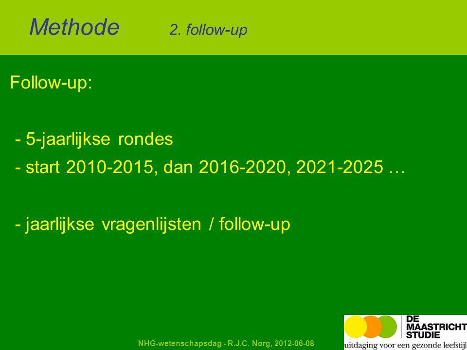 Kapellerput NHG-wetenschapsdag - R.J.C. Norg, 2012-06-08 Follow-up: - 5-jaarlijkse rondes - start 2010-2015, dan 2016-2020, 2021-2025 … - jaarlijkse v