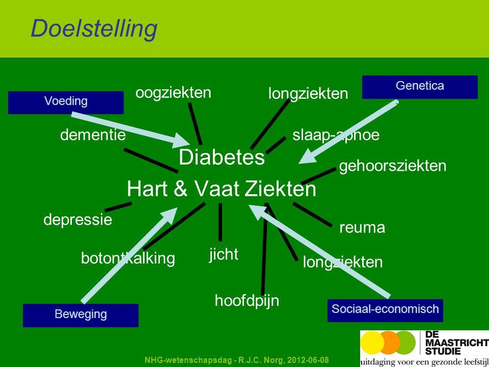 Kapellerput Diabetes Hart & Vaat Ziekten longziekten oogziekten gehoorsziekten reuma jicht botontkalking dementie depressie longziekten slaap-apnoe ho