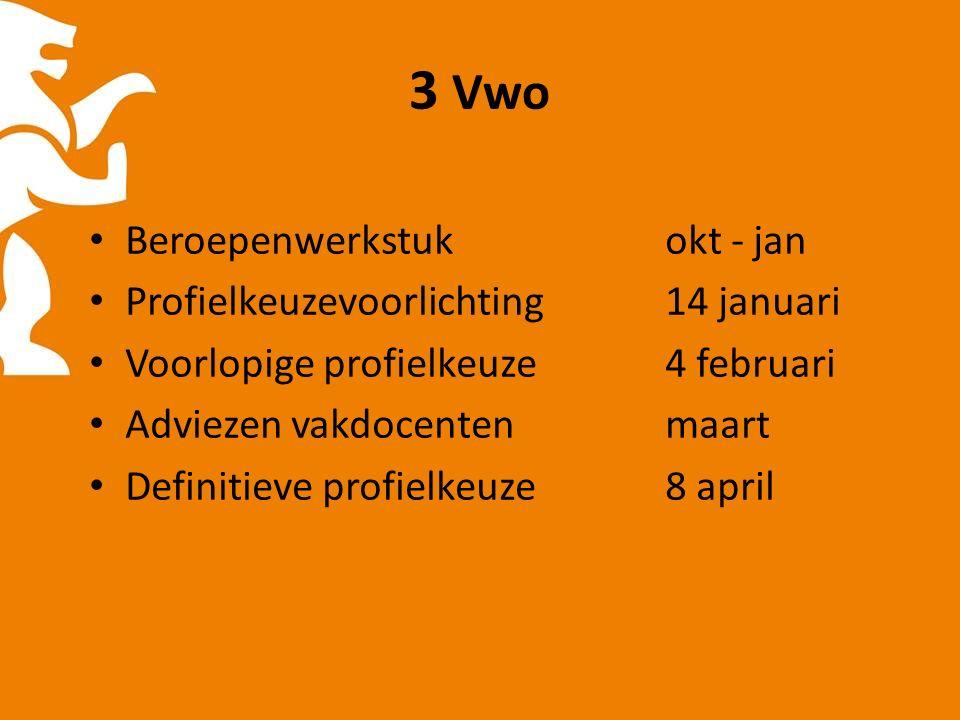 3 Vwo Beroepenwerkstukokt - jan Profielkeuzevoorlichting 14 januari Voorlopige profielkeuze4 februari Adviezen vakdocentenmaart Definitieve profielkeuze8 april