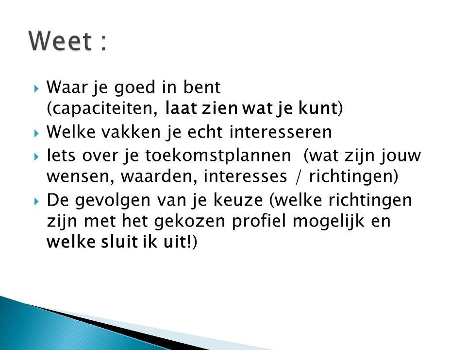 HAVON&TN&GE&MC&M Gemeenschap-Nederlands pelijk deelEngels Maatschappijleer Lichamelijke Opv.