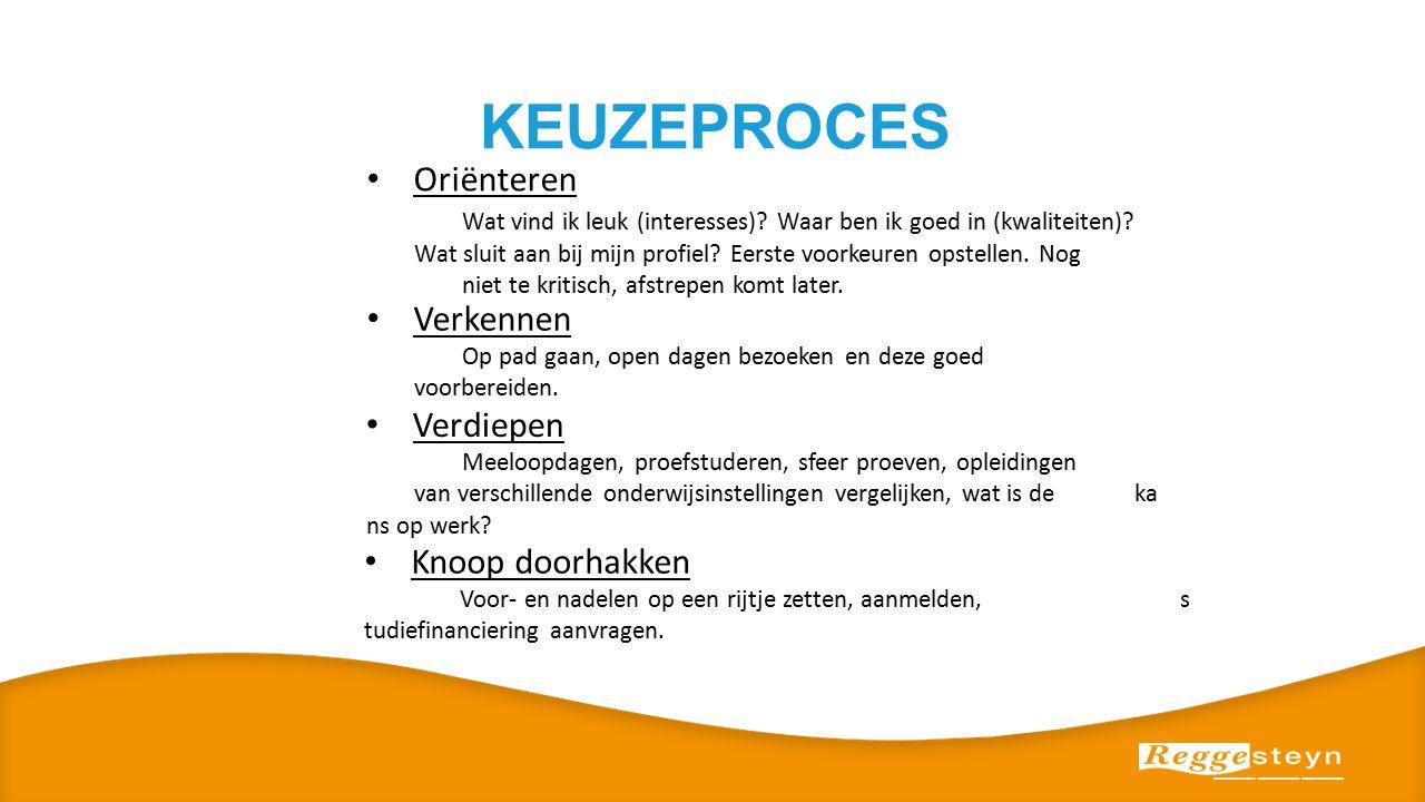 SITES Reggesteyn.dedecaan.net Studiekeuze123.nl Tkmst.nl