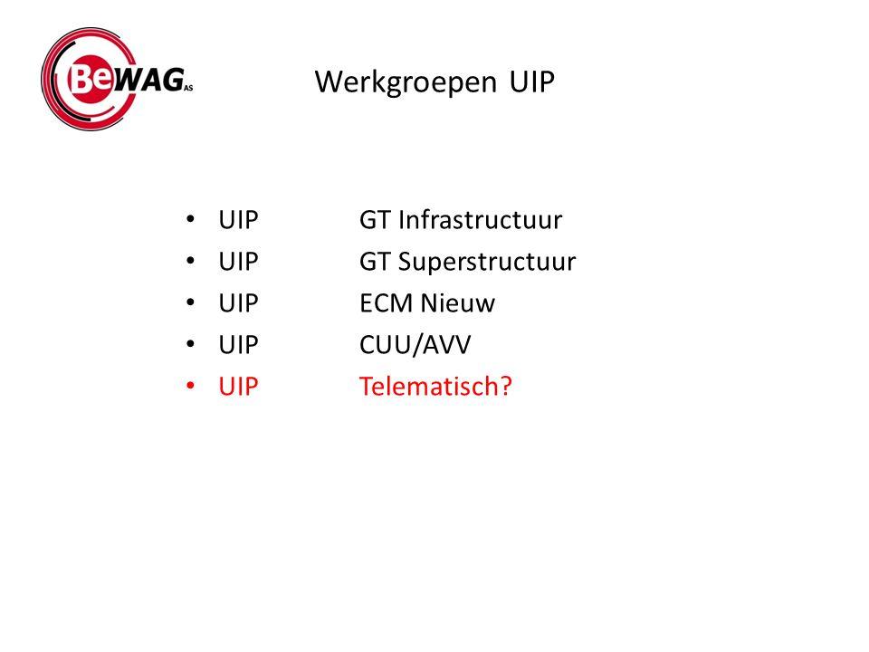 Werkgroepen UIP UIP GT Infrastructuur UIPGT Superstructuur UIP ECM Nieuw UIP CUU/AVV UIPTelematisch
