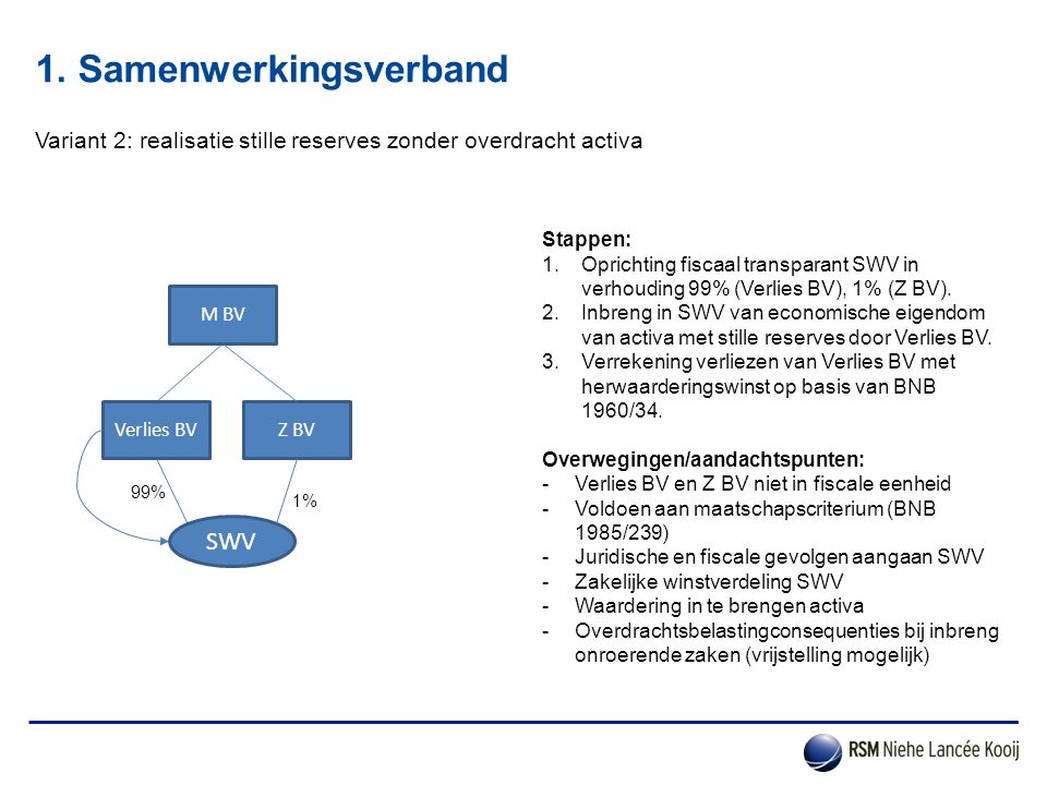 1. Samenwerkingsverband Variant 2: realisatie stille reserves zonder overdracht activa Verlies BV Stappen: 1.Oprichting fiscaal transparant SWV in ver