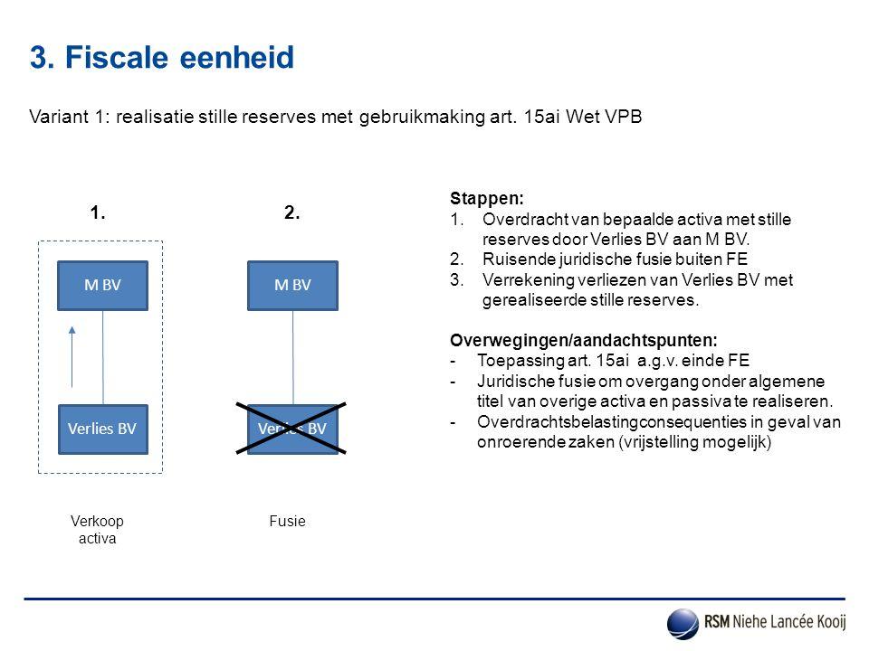 3. Fiscale eenheid Variant 1: realisatie stille reserves met gebruikmaking art. 15ai Wet VPB Verlies BV Stappen: 1.Overdracht van bepaalde activa met